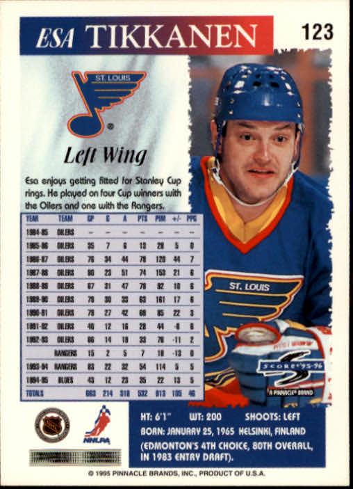 1995-96-Score-Hockey-Card-s-1-250-Rookies-A1270-You-Pick-10-FREE-SHIP thumbnail 239