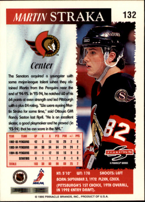 1995-96-Score-Hockey-Card-s-1-250-Rookies-A1270-You-Pick-10-FREE-SHIP thumbnail 257