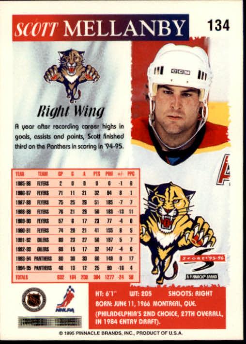 1995-96-Score-Hockey-Card-s-1-250-Rookies-A1270-You-Pick-10-FREE-SHIP thumbnail 261