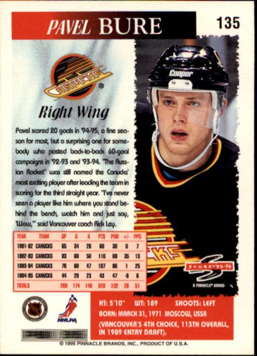1995-96-Score-Hockey-Card-s-1-250-Rookies-A1270-You-Pick-10-FREE-SHIP thumbnail 263