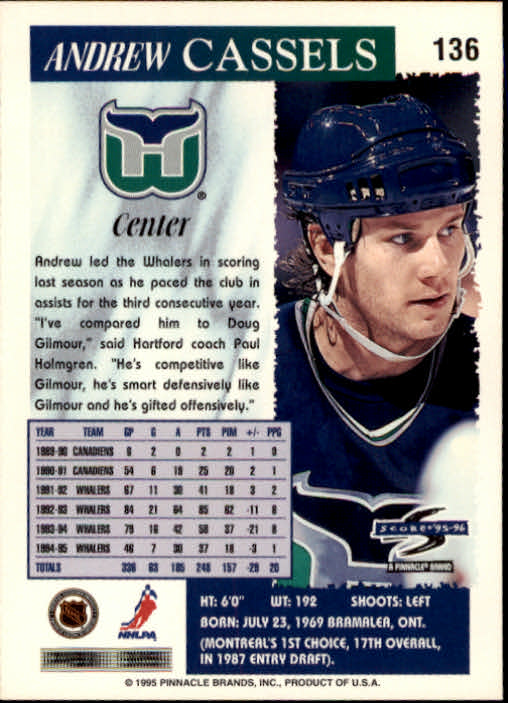 1995-96-Score-Hockey-Card-s-1-250-Rookies-A1270-You-Pick-10-FREE-SHIP thumbnail 265