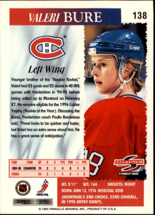 1995-96-Score-Hockey-Card-s-1-250-Rookies-A1270-You-Pick-10-FREE-SHIP thumbnail 269