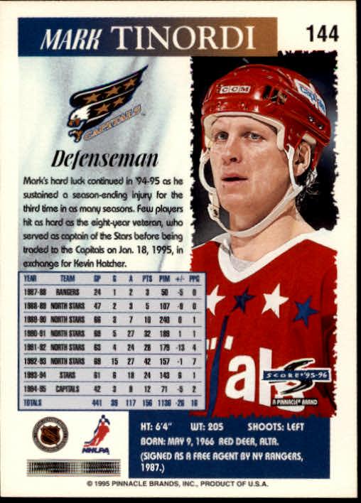 1995-96-Score-Hockey-Card-s-1-250-Rookies-A1270-You-Pick-10-FREE-SHIP thumbnail 281