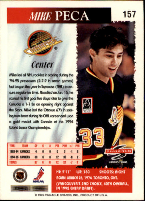 1995-96-Score-Hockey-Card-s-1-250-Rookies-A1270-You-Pick-10-FREE-SHIP thumbnail 307