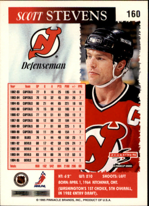 1995-96-Score-Hockey-Card-s-1-250-Rookies-A1270-You-Pick-10-FREE-SHIP thumbnail 313