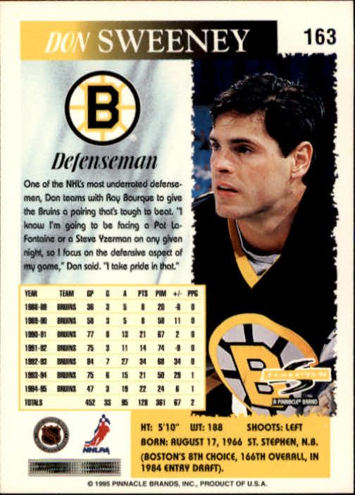 1995-96-Score-Hockey-Card-s-1-250-Rookies-A1270-You-Pick-10-FREE-SHIP thumbnail 319