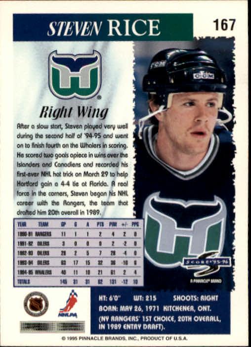 1995-96-Score-Hockey-Card-s-1-250-Rookies-A1270-You-Pick-10-FREE-SHIP thumbnail 327