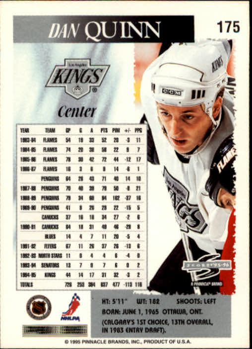 1995-96-Score-Hockey-Card-s-1-250-Rookies-A1270-You-Pick-10-FREE-SHIP thumbnail 343