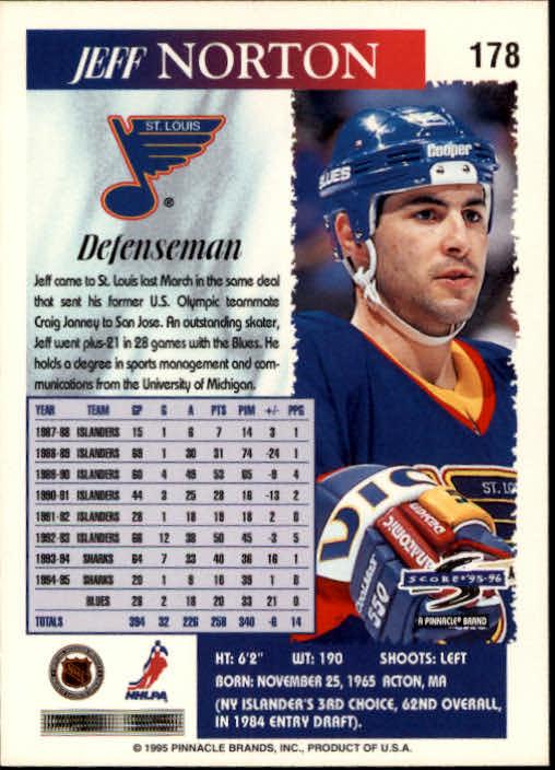 1995-96-Score-Hockey-Card-s-1-250-Rookies-A1270-You-Pick-10-FREE-SHIP thumbnail 349