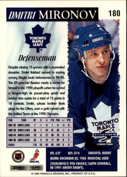 1995-96-Score-Hockey-Card-s-1-250-Rookies-A1270-You-Pick-10-FREE-SHIP thumbnail 353