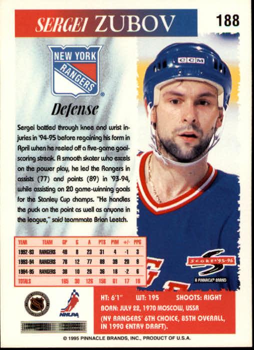 1995-96-Score-Hockey-Card-s-1-250-Rookies-A1270-You-Pick-10-FREE-SHIP thumbnail 367