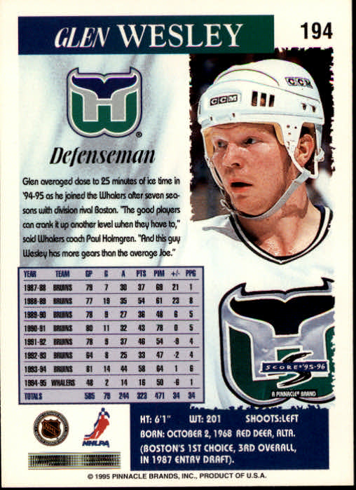 1995-96-Score-Hockey-Card-s-1-250-Rookies-A1270-You-Pick-10-FREE-SHIP thumbnail 379