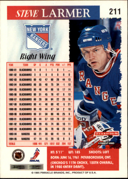 1995-96-Score-Hockey-Card-s-1-250-Rookies-A1270-You-Pick-10-FREE-SHIP thumbnail 411
