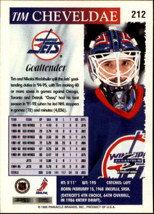 1995-96-Score-Hockey-Card-s-1-250-Rookies-A1270-You-Pick-10-FREE-SHIP thumbnail 413