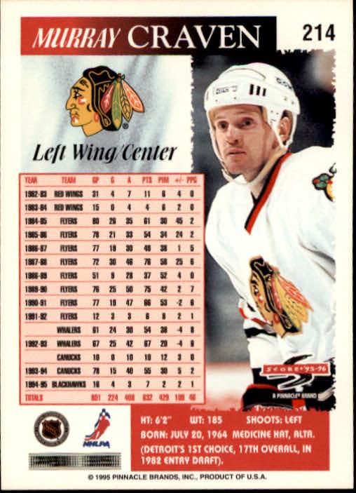 1995-96-Score-Hockey-Card-s-1-250-Rookies-A1270-You-Pick-10-FREE-SHIP thumbnail 417