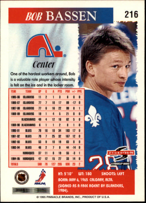 1995-96-Score-Hockey-Card-s-1-250-Rookies-A1270-You-Pick-10-FREE-SHIP thumbnail 421