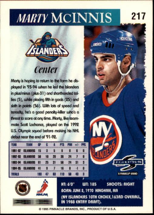 1995-96-Score-Hockey-Card-s-1-250-Rookies-A1270-You-Pick-10-FREE-SHIP thumbnail 423