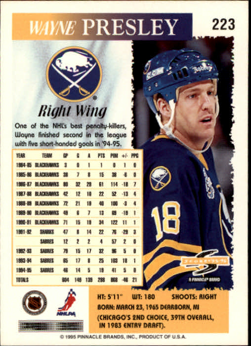 1995-96-Score-Hockey-Card-s-1-250-Rookies-A1270-You-Pick-10-FREE-SHIP thumbnail 435