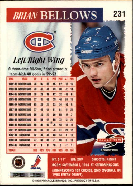 1995-96-Score-Hockey-Card-s-1-250-Rookies-A1270-You-Pick-10-FREE-SHIP thumbnail 451