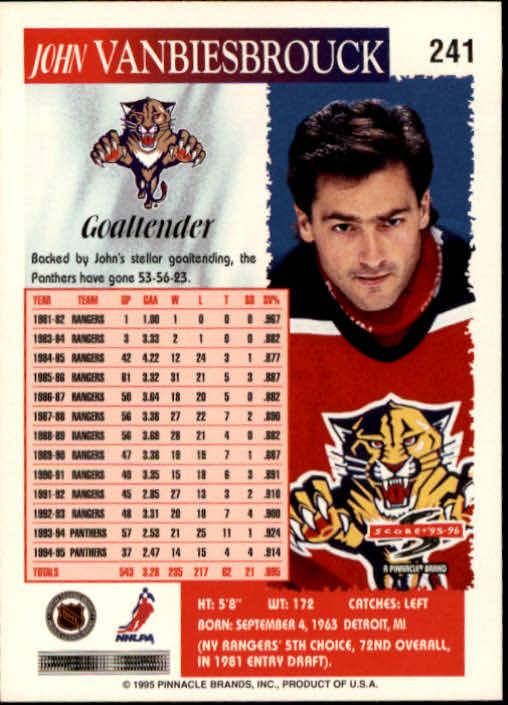 1995-96-Score-Hockey-Card-s-1-250-Rookies-A1270-You-Pick-10-FREE-SHIP thumbnail 469