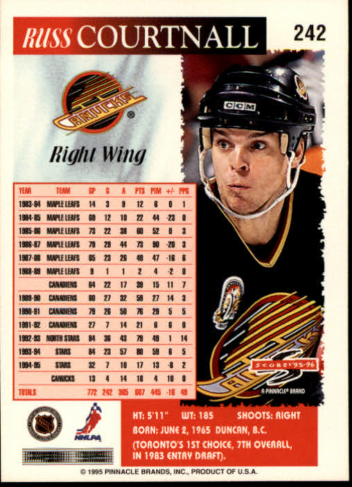 1995-96-Score-Hockey-Card-s-1-250-Rookies-A1270-You-Pick-10-FREE-SHIP thumbnail 471