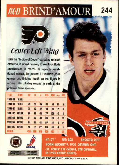 1995-96-Score-Hockey-Card-s-1-250-Rookies-A1270-You-Pick-10-FREE-SHIP thumbnail 475