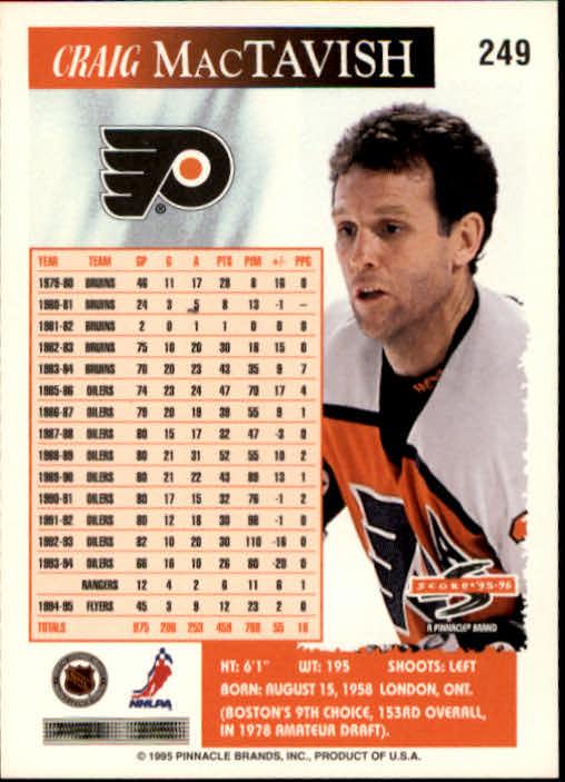 1995-96-Score-Hockey-Card-s-1-250-Rookies-A1270-You-Pick-10-FREE-SHIP thumbnail 485