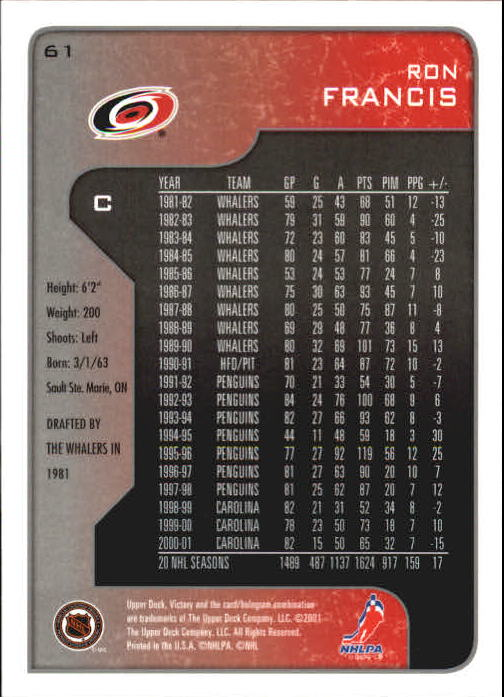 2001-02-Upper-Deck-Victory-Hk-Cards-1-250-A5960-You-Pick-10-FREE-SHIP miniature 115