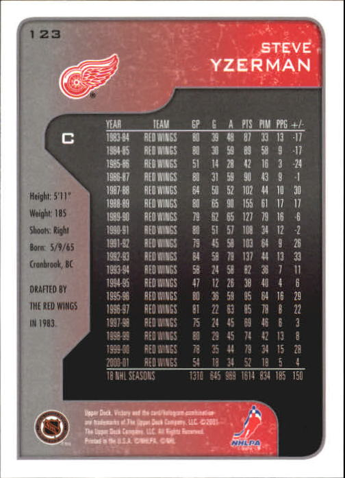 2001-02-Upper-Deck-Victory-Hk-Cards-1-250-A5960-You-Pick-10-FREE-SHIP miniature 233