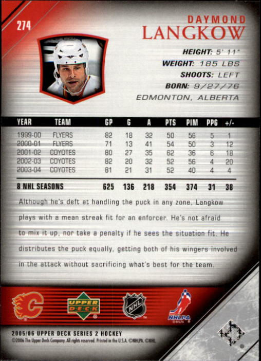 2005-06-Upper-Deck-Hockey-Card-Pick-251-487 thumbnail 49