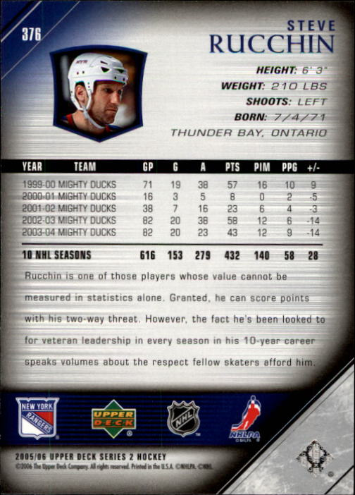 2005-06-Upper-Deck-Hockey-Card-Pick-251-487 thumbnail 253
