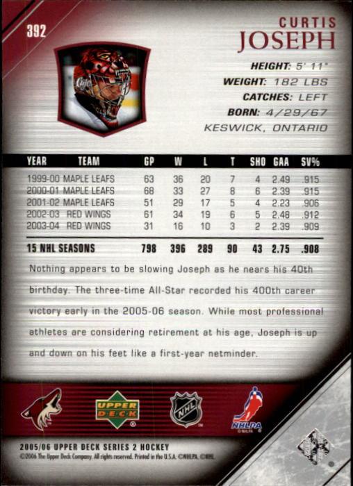 2005-06-Upper-Deck-Hockey-Card-Pick-251-487 thumbnail 285