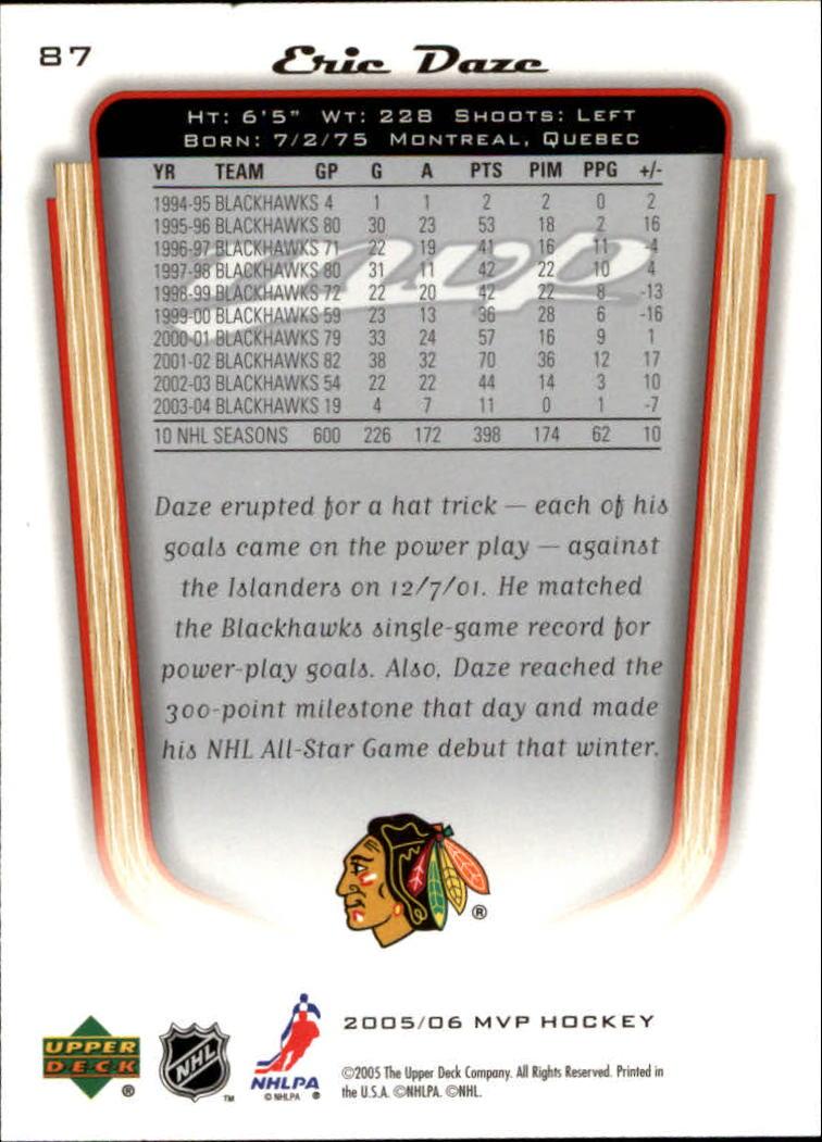 2005-06-Upper-Deck-MVP-Hockey-Card-Pick-1-250 thumbnail 166