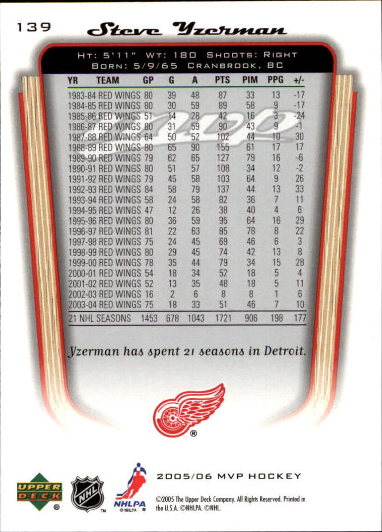 2005-06-Upper-Deck-MVP-Hockey-Card-Pick-1-250 thumbnail 262