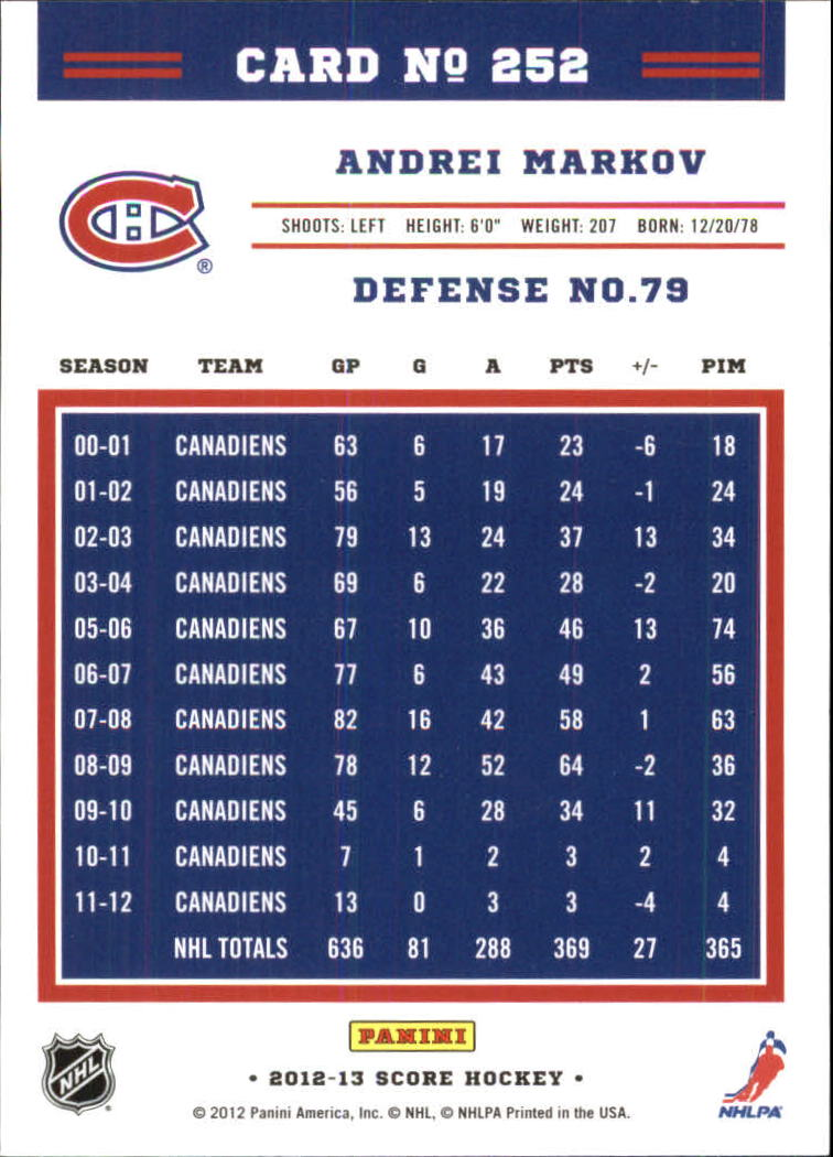 2012-13-Score-Gold-Rush-Parallel-Hockey-Cards-Huge-List-Combined-Shipping miniature 86