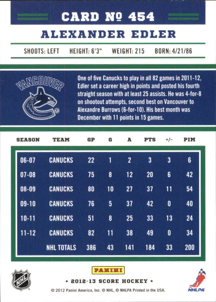 2012-13-Score-Gold-Rush-Parallel-Hockey-Cards-Huge-List-Combined-Shipping miniature 169