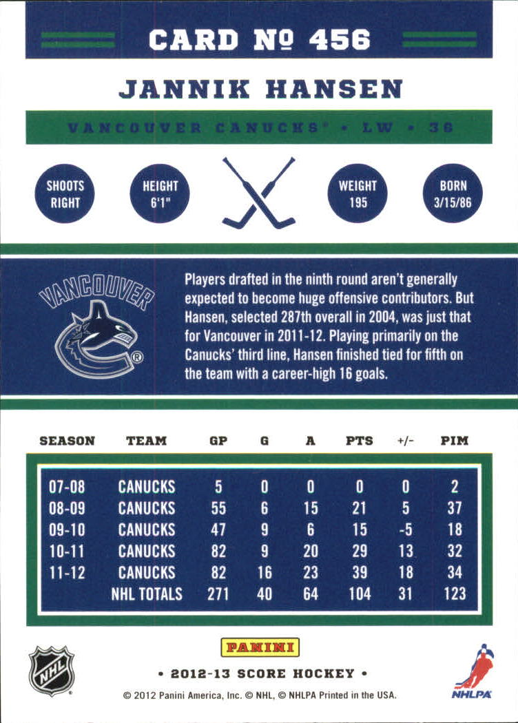 2012-13-Score-Gold-Rush-Parallel-Hockey-Cards-Huge-List-Combined-Shipping miniature 171