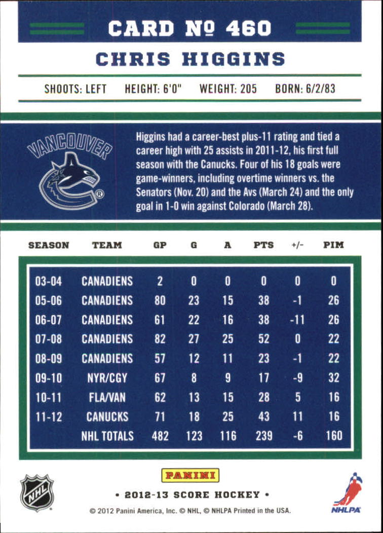 2012-13-Score-Gold-Rush-Parallel-Hockey-Cards-Huge-List-Combined-Shipping miniature 175