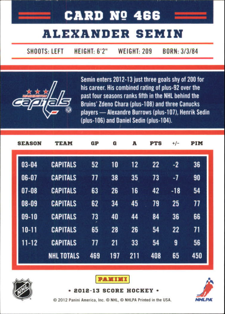 2012-13-Score-Gold-Rush-Parallel-Hockey-Cards-Huge-List-Combined-Shipping miniature 177