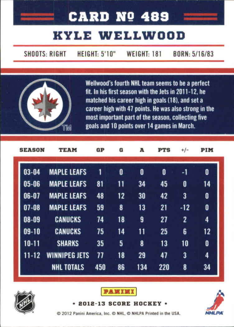 2012-13-Score-Gold-Rush-Parallel-Hockey-Cards-Huge-List-Combined-Shipping miniature 179