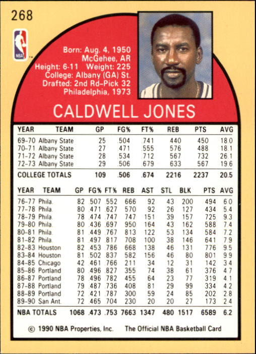 thumbnail 51 - 1990-91 Hoops Basketball Card Pick 244-440