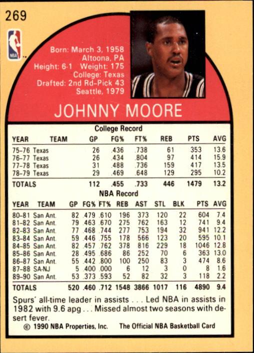 thumbnail 53 - 1990-91 Hoops Basketball Card Pick 244-440