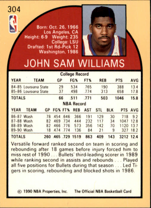 thumbnail 123 - 1990-91 Hoops Basketball Card Pick 244-440