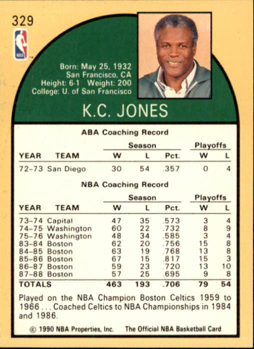 thumbnail 171 - 1990-91 Hoops Basketball Card Pick 244-440