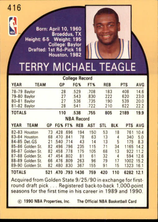 thumbnail 325 - 1990-91 Hoops Basketball Card Pick 244-440
