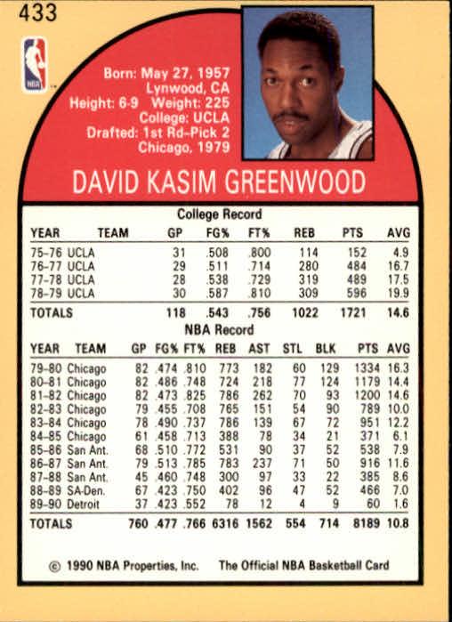 thumbnail 359 - 1990-91 Hoops Basketball Card Pick 244-440