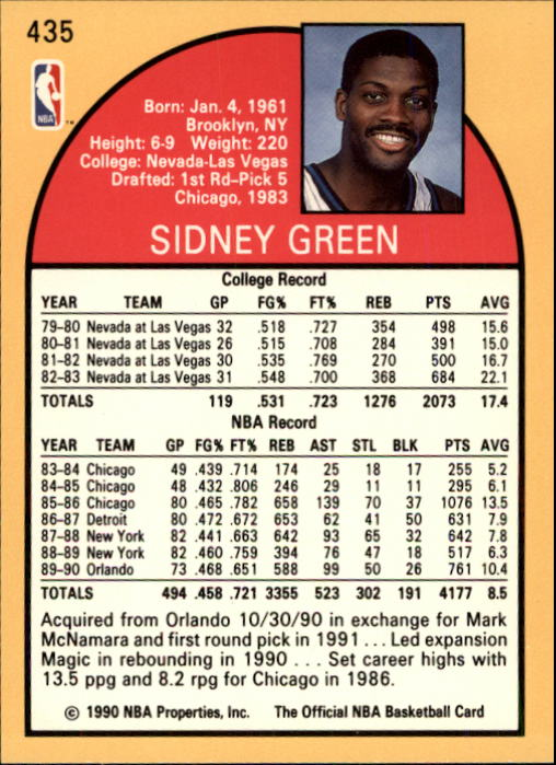 thumbnail 363 - 1990-91 Hoops Basketball Card Pick 244-440