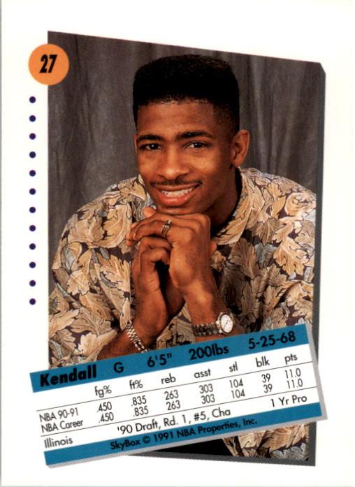 thumbnail 55 - 1991-92 SkyBox Basketball Card Pick 1-250