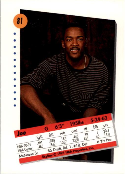 thumbnail 163 - 1991-92 SkyBox Basketball Card Pick 1-250