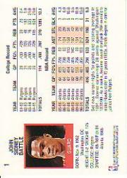 thumbnail 3 - 1991-92 Hoops Basketball (Pick Card From List 1-278) C58 5-21
